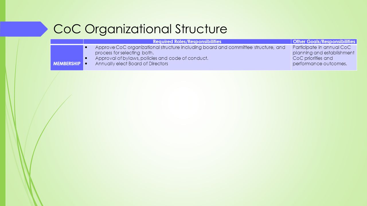 CoC Organizational Structure Required Roles/ResponsibilitiesOther Goals/Responsibilities MEMBERSHIP  Approve CoC organizational structure including board and committee structure, and process for selecting both.