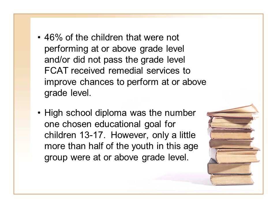 46% of the children that were not performing at or above grade level and/or did not pass the grade level FCAT received remedial services to improve chances to perform at or above grade level.