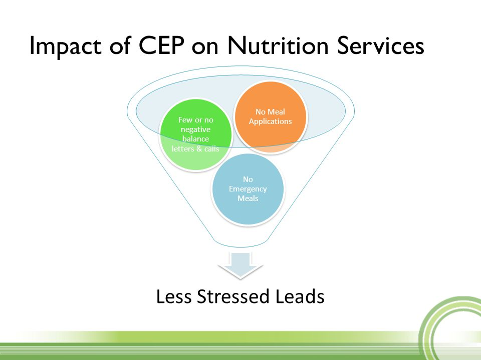 Impact of CEP on Nutrition Services Less Stressed Leads No Emergency Meals Few or no negative balance letters & calls No Meal Applications