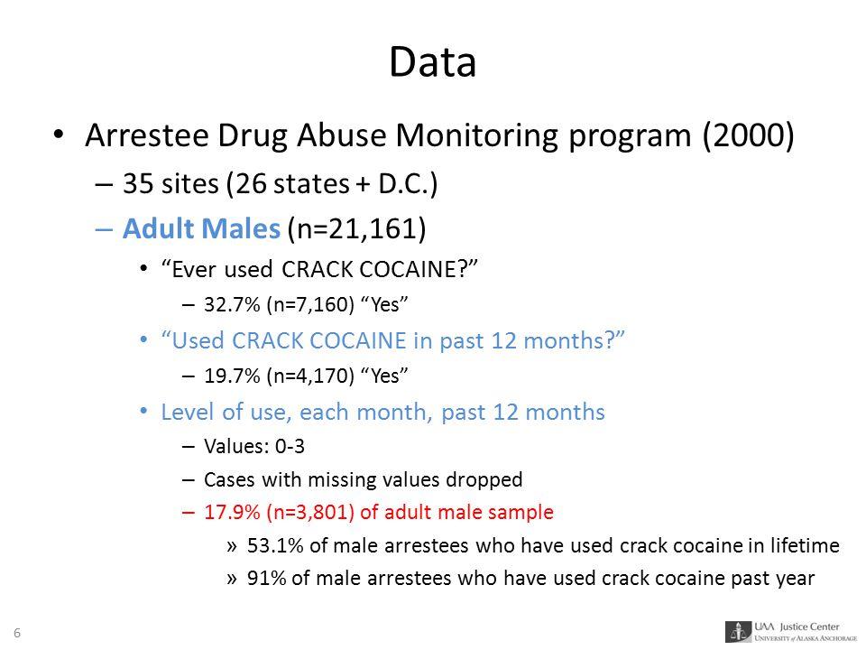 "Data Arrestee Drug Abuse Monitoring program (2000) – 35 sites (26 states + D.C.) – Adult Males (n=21,161) ""Ever used CRACK COCAINE?"" – 32.7% (n=7,160)"