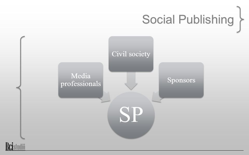 Social Publishing SP Media professionals Civil societySponsors