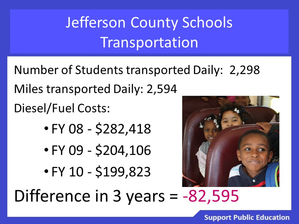 Jefferson County Schools Transportation Number of Students transported Daily: 2,298 Miles transported Daily: 2,594 Diesel/Fuel Costs: FY 08 - $282,418