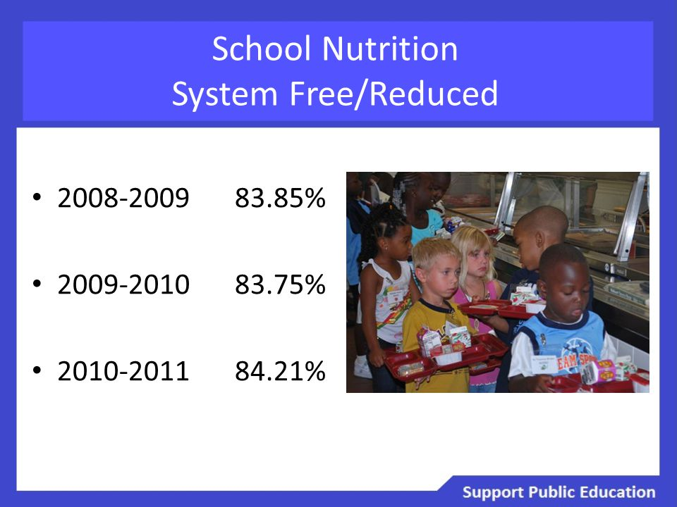 School Nutrition System Free/Reduced 2008-200983.85% 2009-201083.75% 2010-201184.21%