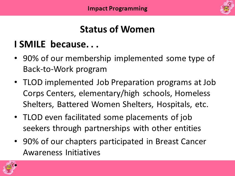 Impact Programming Senior Citizens I SMILE because...