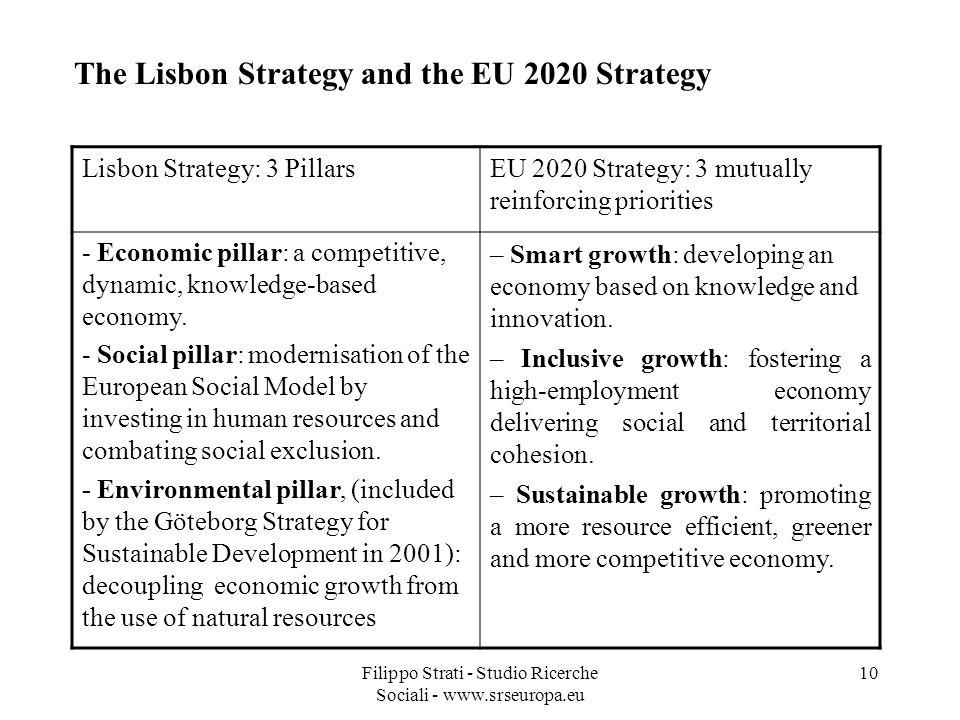 Filippo Strati - Studio Ricerche Sociali - www.srseuropa.eu 10 The Lisbon Strategy and the EU 2020 Strategy Lisbon Strategy: 3 PillarsEU 2020 Strategy: 3 mutually reinforcing priorities - Economic pillar: a competitive, dynamic, knowledge-based economy.