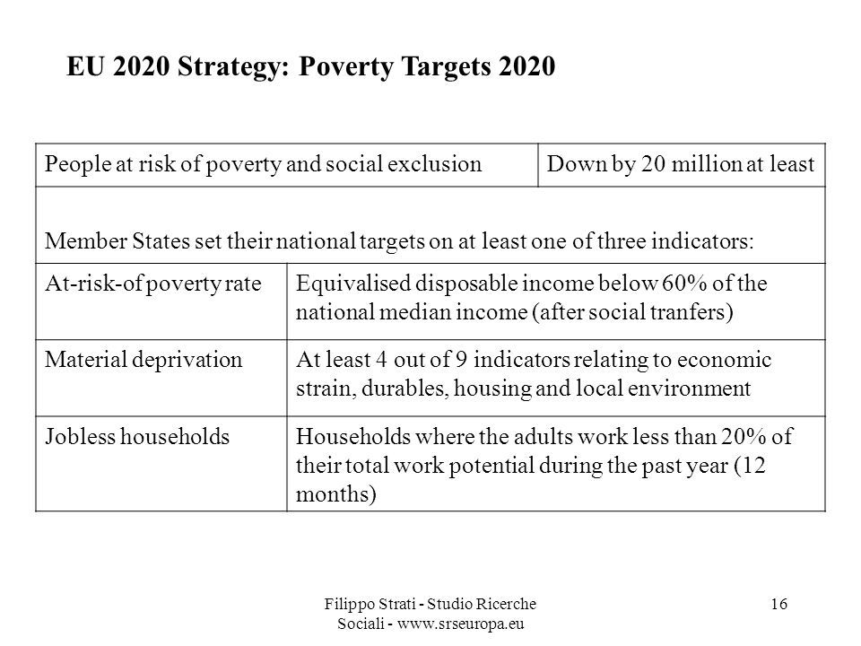 Filippo Strati - Studio Ricerche Sociali - www.srseuropa.eu 16 EU 2020 Strategy: Poverty Targets 2020 People at risk of poverty and social exclusionDown by 20 million at least Member States set their national targets on at least one of three indicators: At-risk-of poverty rateEquivalised disposable income below 60% of the national median income (after social tranfers) Material deprivationAt least 4 out of 9 indicators relating to economic strain, durables, housing and local environment Jobless householdsHouseholds where the adults work less than 20% of their total work potential during the past year (12 months)