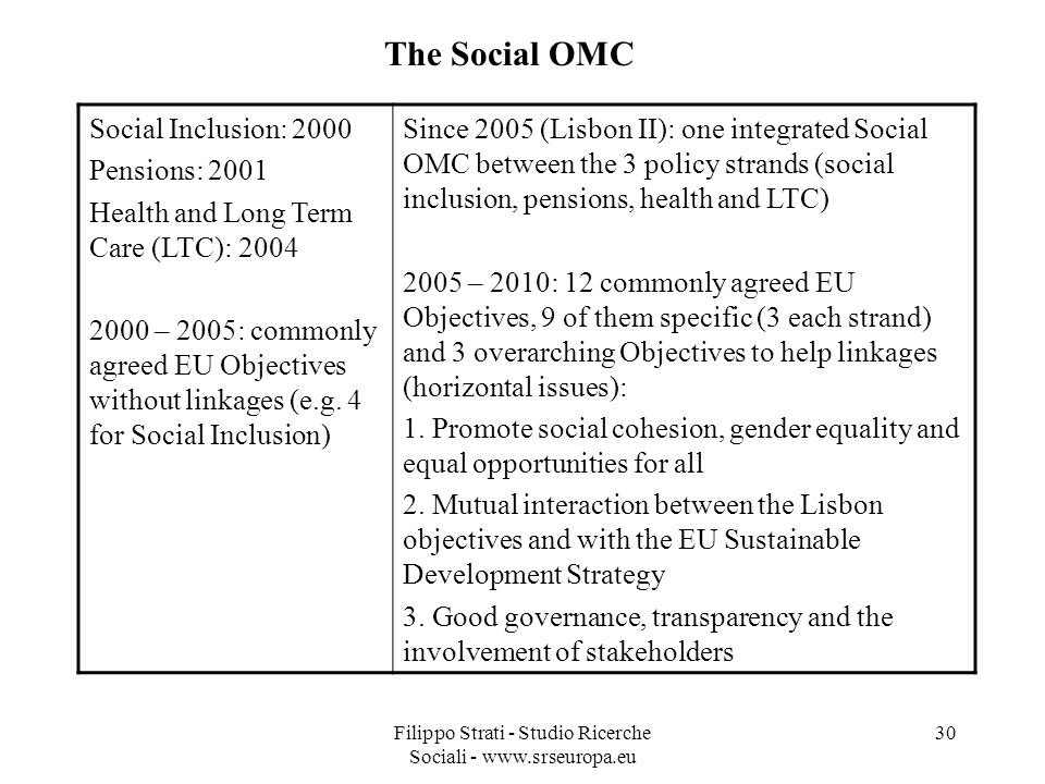 Filippo Strati - Studio Ricerche Sociali - www.srseuropa.eu 30 The Social OMC Social Inclusion: 2000 Pensions: 2001 Health and Long Term Care (LTC): 2004 2000 – 2005: commonly agreed EU Objectives without linkages (e.g.