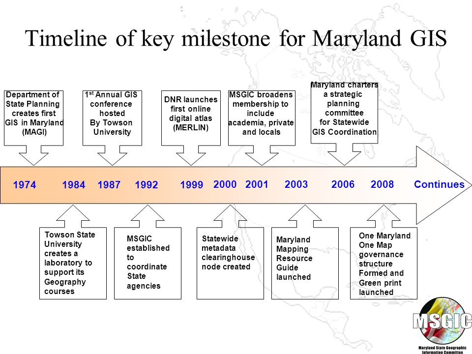 Timeline of key milestone for Maryland GIS Department of State Planning creates first GIS in Maryland (MAGI) 1974 DNR launches first online digital atlas (MERLIN) 1 st Annual GIS conference hosted By Towson University 19841987 Towson State University creates a laboratory to support its Geography courses 1992 MSGIC established to coordinate State agencies MSGIC broadens membership to include academia, private and locals 1999 2000 Statewide metadata clearinghouse node created 20012003 Maryland Mapping Resource Guide launched 2006Continues2008 One Maryland One Map governance structure Formed and Green print launched Maryland charters a strategic planning committee for Statewide GIS Coordination