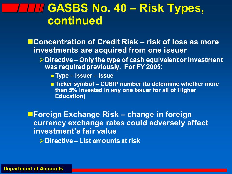 Department of Accounts GASBS No. 40 – Risk Types, continued Concentration of Credit Risk – risk of loss as more investments are acquired from one issu