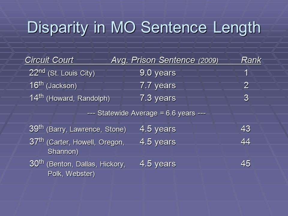 Disparity in MO Sentence Length Circuit CourtAvg. Prison Sentence (2009) Rank 22 nd (St.