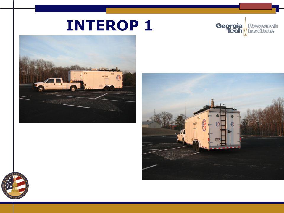 INTEROP 1