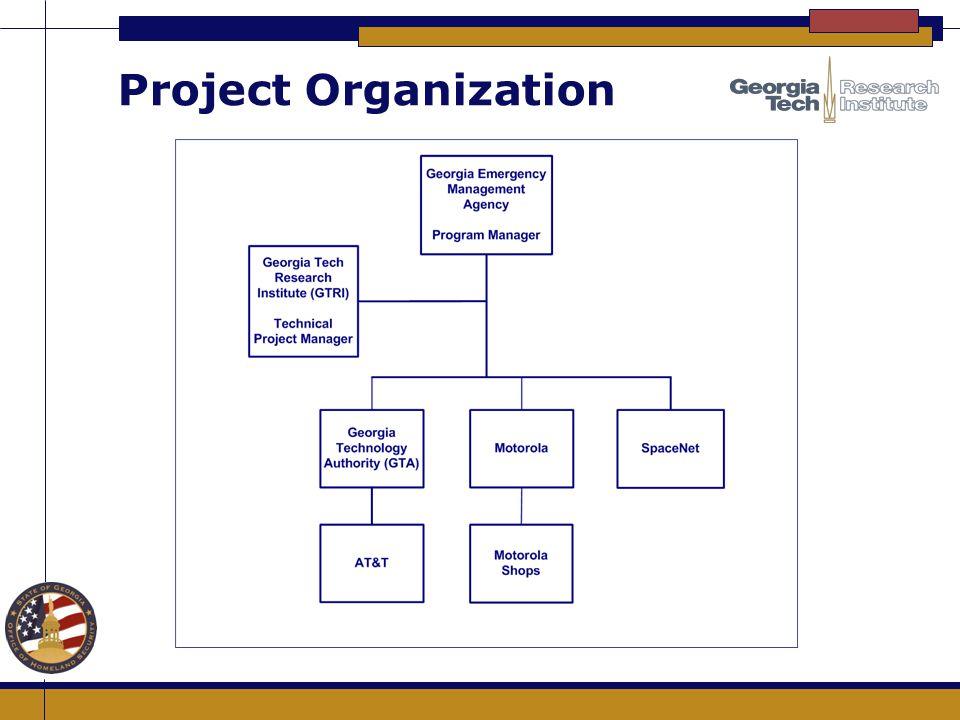 Project Organization