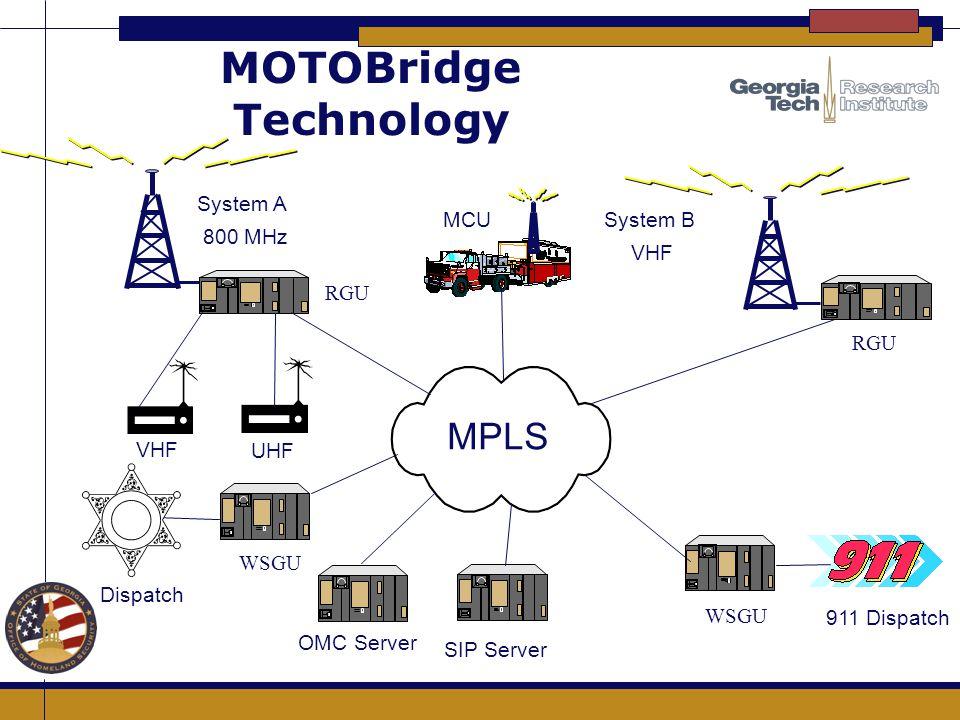 MOTOBridge Technology SIP Server System A System B OMC Server MPLS Dispatch 911 Dispatch VHF 800 MHz UHF RGU WSGU VHF MCU
