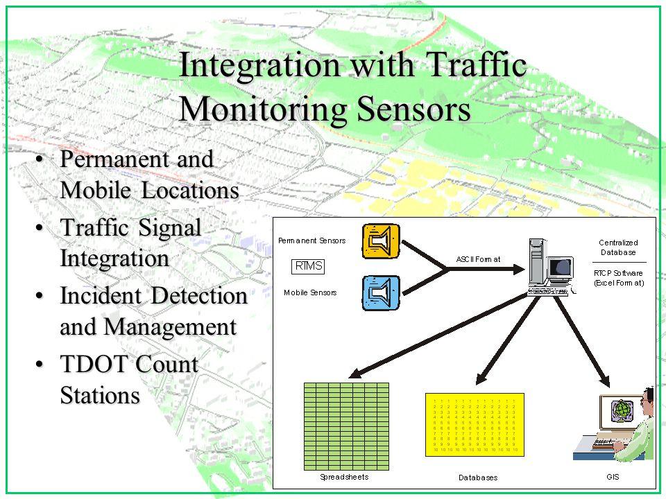 Transit/Paratransit Management Routing/Scheduling: ADA ClientsRouting/Scheduling: ADA Clients Real-Time Monitoring/GPSReal-Time Monitoring/GPS GIS IntegrationGIS Integration Coordination Among ProvidersCoordination Among Providers Access to Real-Time Traffic DataAccess to Real-Time Traffic Data