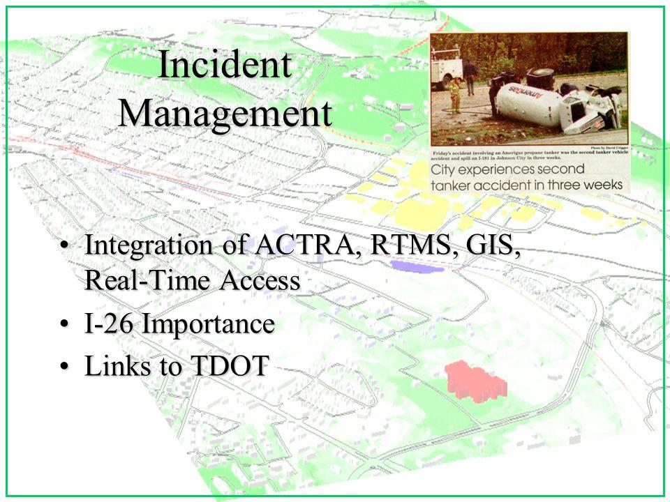 Incident Management Integration of ACTRA, RTMS, GIS, Real-Time AccessIntegration of ACTRA, RTMS, GIS, Real-Time Access I-26 ImportanceI-26 Importance Links to TDOTLinks to TDOT