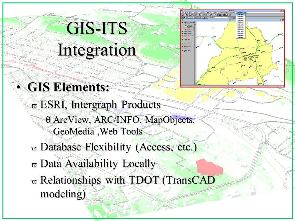 GIS-ITS Integration GIS Elements:GIS Elements: v ESRI, Intergraph Products qArcView, ARC/INFO, MapObjects, GeoMedia,Web Tools v Database Flexibility (Access, etc.) v Data Availability Locally v Relationships with TDOT (TransCAD modeling)