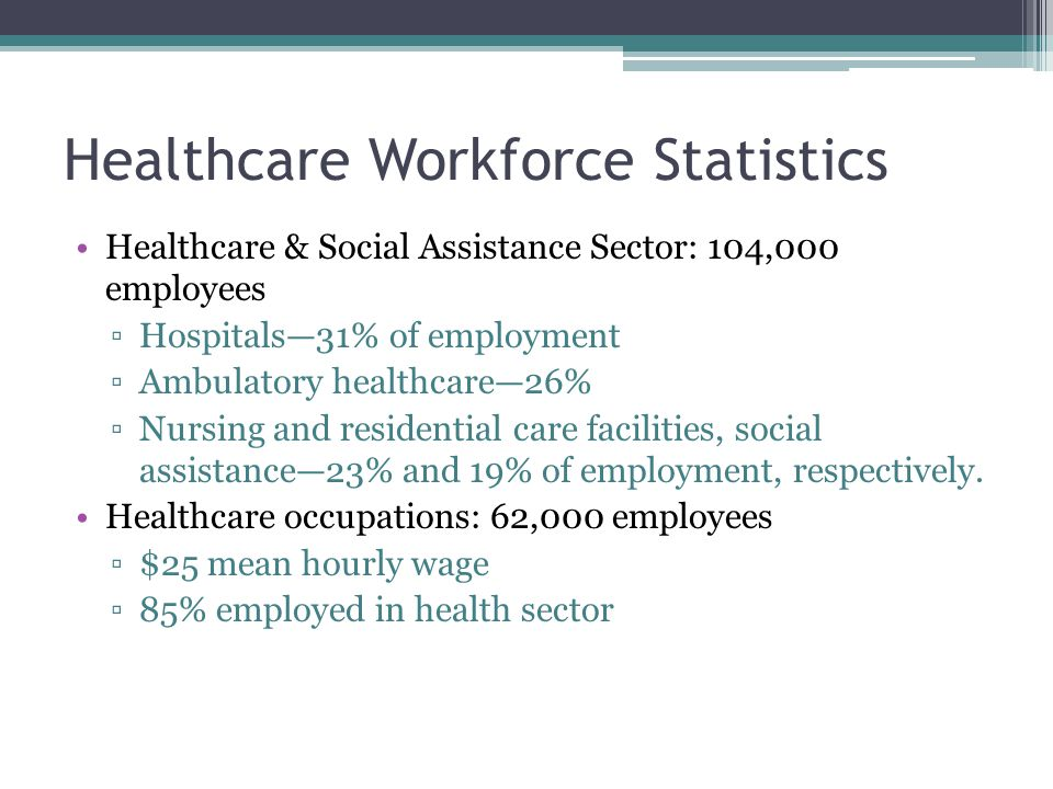 Healthcare Workforce Statistics Healthcare & Social Assistance Sector: 104,000 employees ▫Hospitals—31% of employment ▫Ambulatory healthcare—26% ▫Nursing and residential care facilities, social assistance—23% and 19% of employment, respectively.
