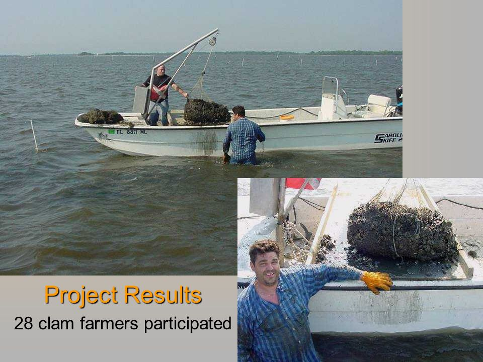 Project Results 28 clam farmers participated