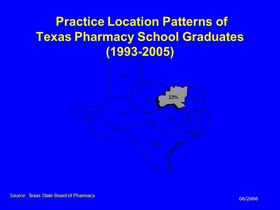 06/2006 Practice Location Patterns of Texas Pharmacy School Graduates (1993-2005) Source: Texas State Board of Pharmacy