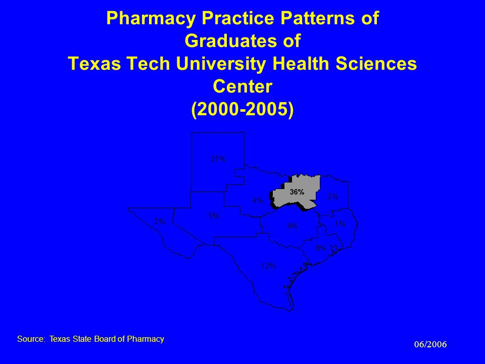 06/2006 Pharmacy Practice Patterns of Graduates of Texas Tech University Health Sciences Center (2000-2005) Source: Texas State Board of Pharmacy