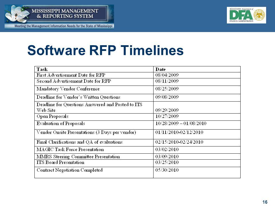 16 Software RFP Timelines