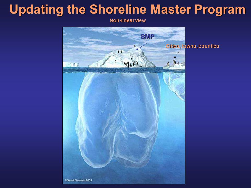 Updating the Shoreline Master Program Non-linear view SMP Cities, towns, counties