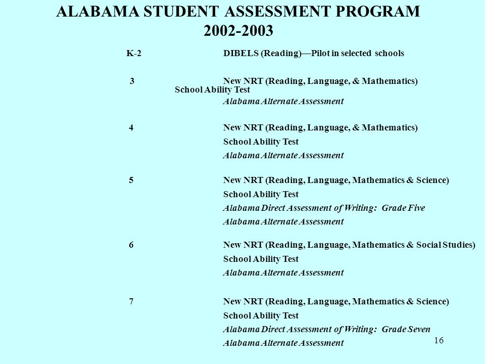 16 ALABAMA STUDENT ASSESSMENT PROGRAM 2002-2003 K-2DIBELS (Reading)—Pilot in selected schools 3New NRT (Reading, Language, & Mathematics) School Ability Test Alabama Alternate Assessment 4New NRT (Reading, Language, & Mathematics) School Ability Test Alabama Alternate Assessment 5New NRT (Reading, Language, Mathematics & Science) School Ability Test Alabama Direct Assessment of Writing: Grade Five Alabama Alternate Assessment 6New NRT (Reading, Language, Mathematics & Social Studies) School Ability Test Alabama Alternate Assessment 7New NRT (Reading, Language, Mathematics & Science) School Ability Test Alabama Direct Assessment of Writing: Grade Seven Alabama Alternate Assessment