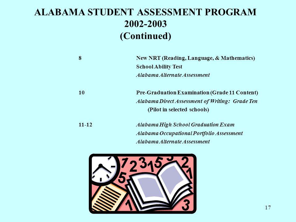 17 ALABAMA STUDENT ASSESSMENT PROGRAM 2002-2003 (Continued) 8New NRT (Reading, Language, & Mathematics) School Ability Test Alabama Alternate Assessment 10Pre-Graduation Examination (Grade 11 Content) Alabama Direct Assessment of Writing: Grade Ten (Pilot in selected schools) 11-12Alabama High School Graduation Exam Alabama Occupational Portfolio Assessment Alabama Alternate Assessment