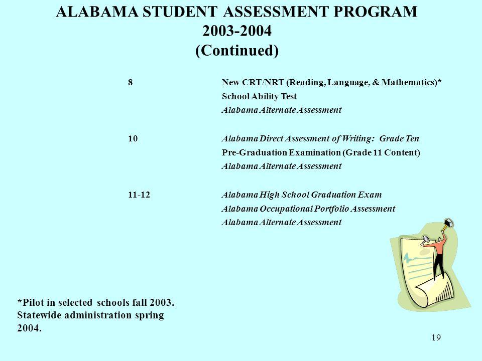 19 ALABAMA STUDENT ASSESSMENT PROGRAM 2003-2004 (Continued) 8New CRT/NRT (Reading, Language, & Mathematics)* School Ability Test Alabama Alternate Assessment 10Alabama Direct Assessment of Writing: Grade Ten Pre-Graduation Examination (Grade 11 Content) Alabama Alternate Assessment 11-12Alabama High School Graduation Exam Alabama Occupational Portfolio Assessment Alabama Alternate Assessment *Pilot in selected schools fall 2003.