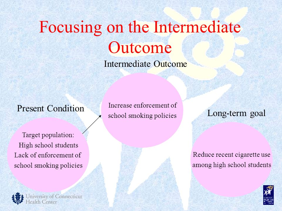 Focusing on the Intermediate Outcome Target population: High school students Lack of enforcement of school smoking policies Present Condition Reduce recent cigarette use among high school students Intermediate Outcome Long-term goal Increase enforcement of school smoking policies