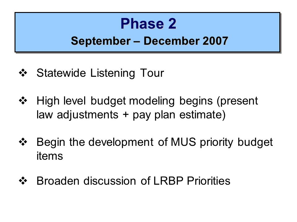 Phase 2  Statewide Listening Tour  High level budget modeling begins (present law adjustments + pay plan estimate)  Begin the development of MUS priority budget items  Broaden discussion of LRBP Priorities September – December 2007