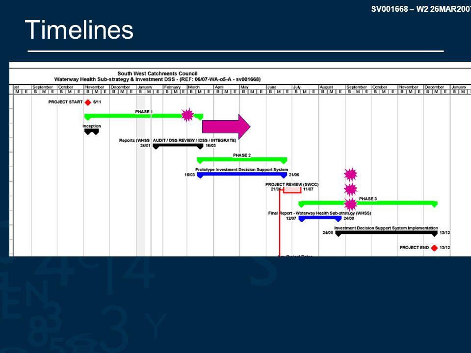 SV001668 – W2 26MAR2007 Timelines