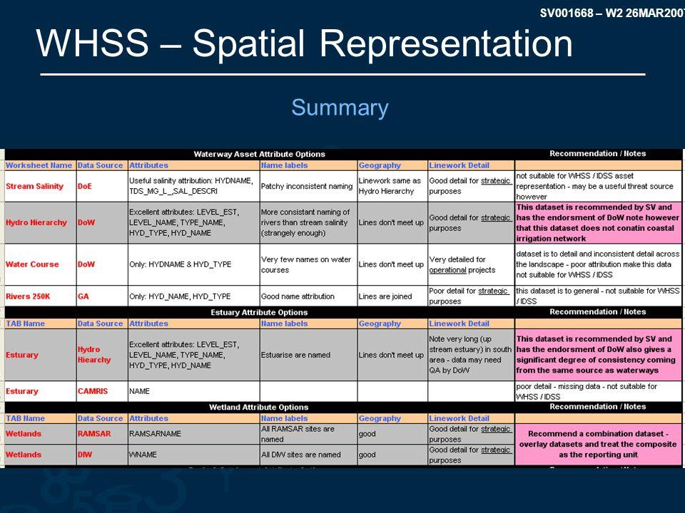 SV001668 – W2 26MAR2007 WHSS – Spatial Representation Summary