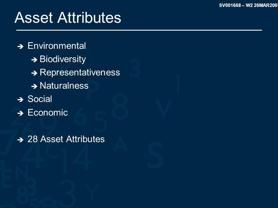 SV001668 – W2 26MAR2007 Asset Attributes  Environmental  Biodiversity  Representativeness  Naturalness  Social  Economic  28 Asset Attributes
