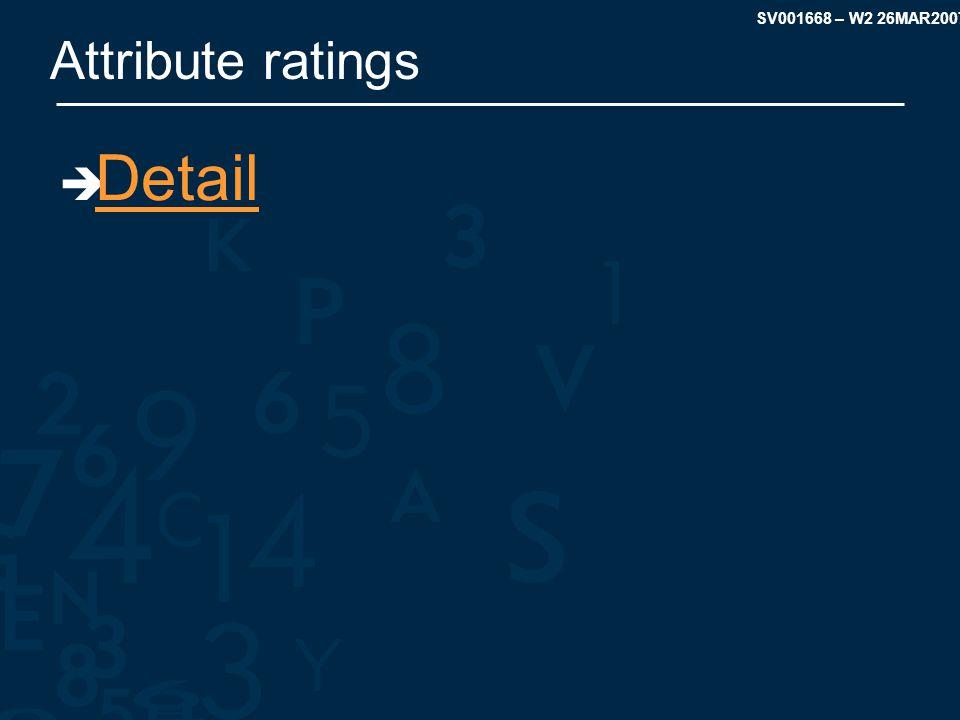 SV001668 – W2 26MAR2007 Attribute ratings  Detail Detail