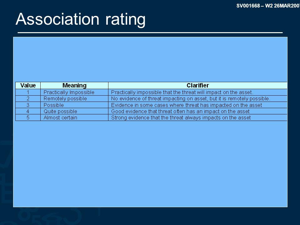 SV001668 – W2 26MAR2007 Association rating