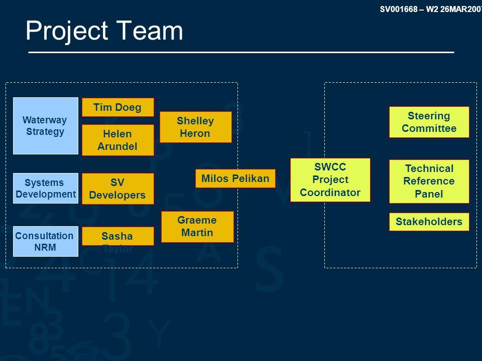 SV001668 – W2 26MAR2007 IDSS Concept – user profile