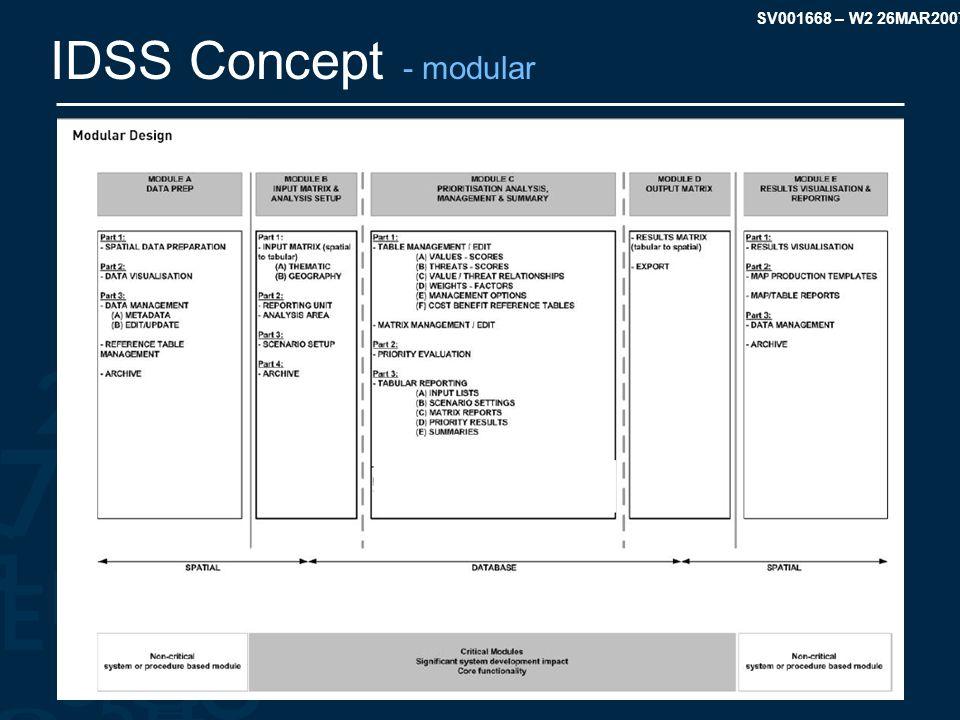 SV001668 – W2 26MAR2007 IDSS Concept - modular