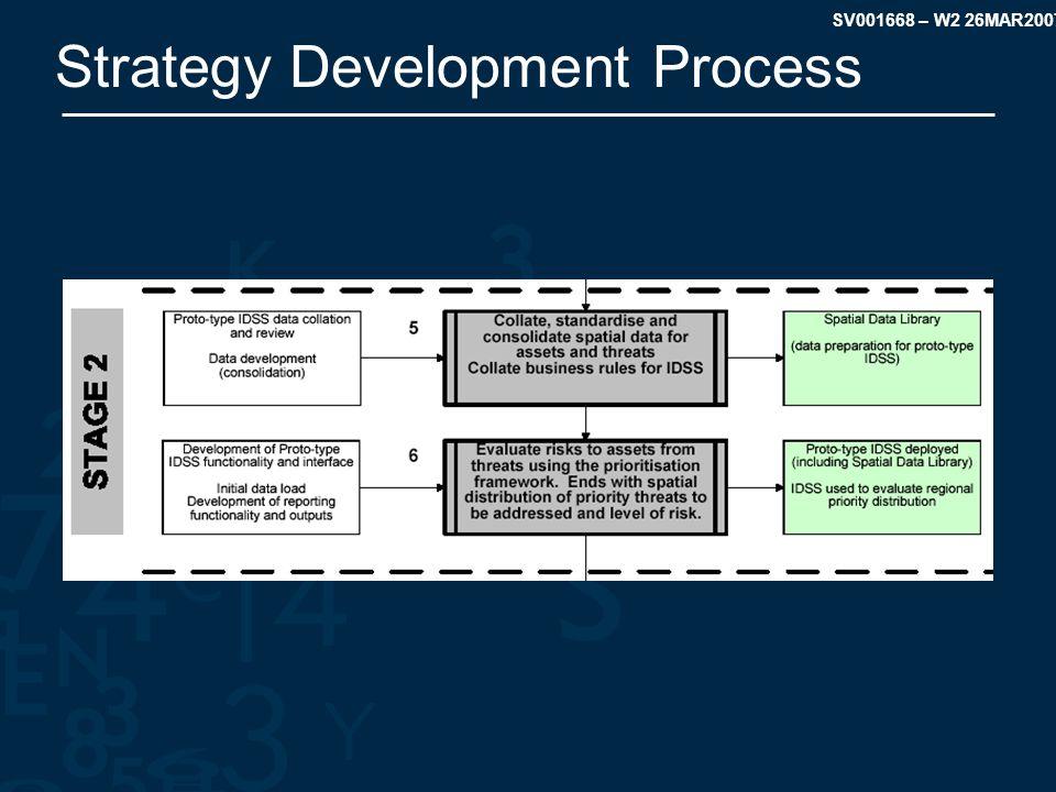 SV001668 – W2 26MAR2007 Strategy Development Process