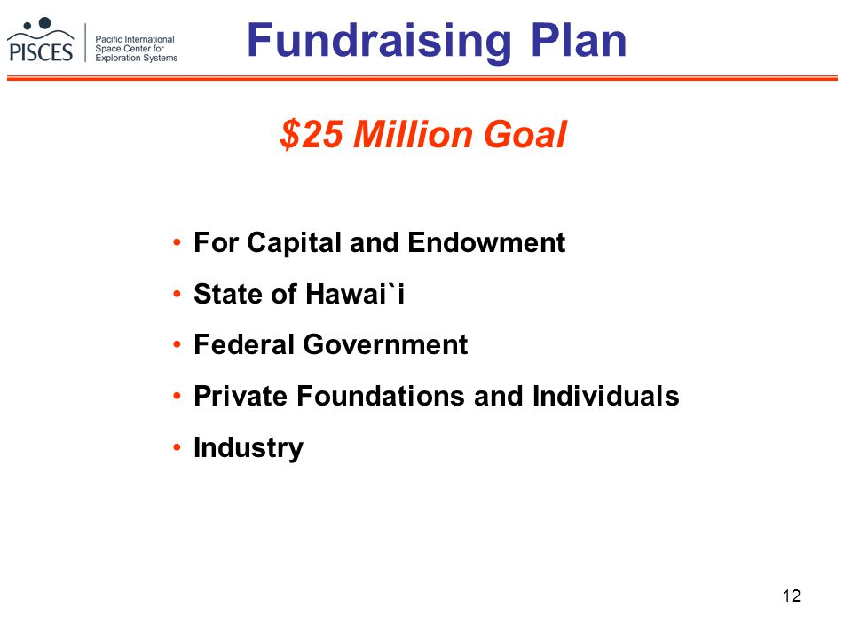 12 Fundraising Plan For Capital and Endowment State of Hawai`i Federal Government Private Foundations and Individuals Industry $25 Million Goal