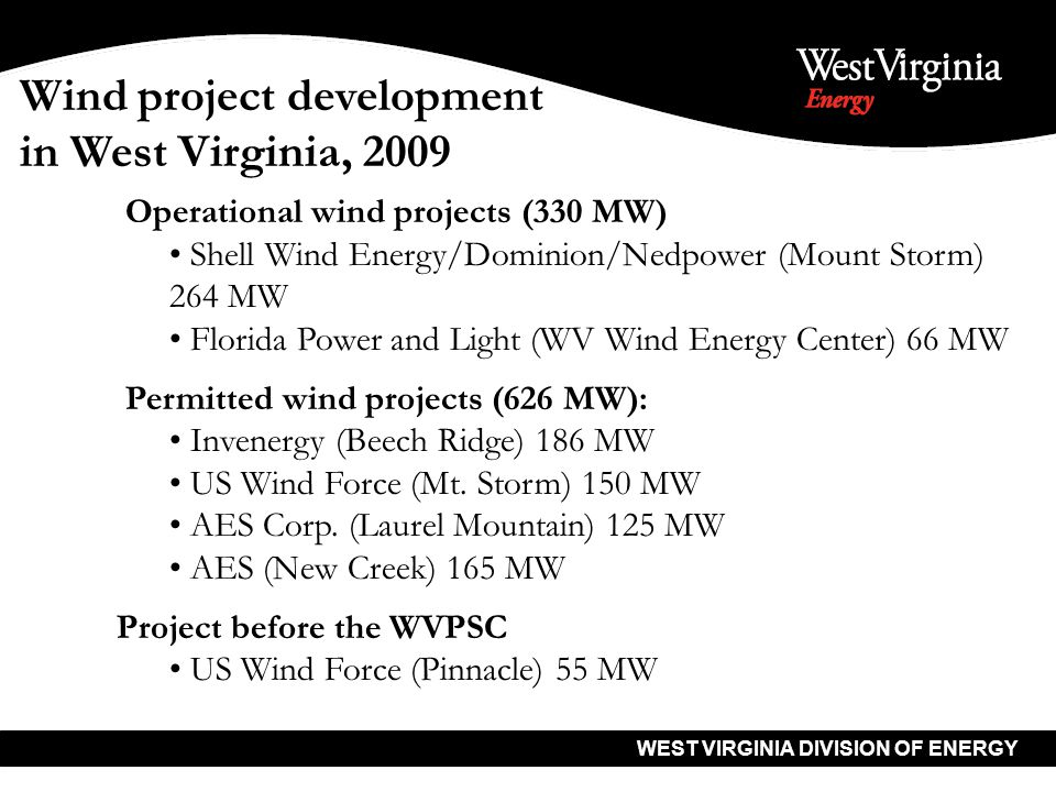 WEST VIRGINIA DIVISION OF ENERGY Operational wind projects (330 MW) Shell Wind Energy/Dominion/Nedpower (Mount Storm) 264 MW Florida Power and Light (WV Wind Energy Center) 66 MW Permitted wind projects (626 MW): Invenergy (Beech Ridge) 186 MW US Wind Force (Mt.