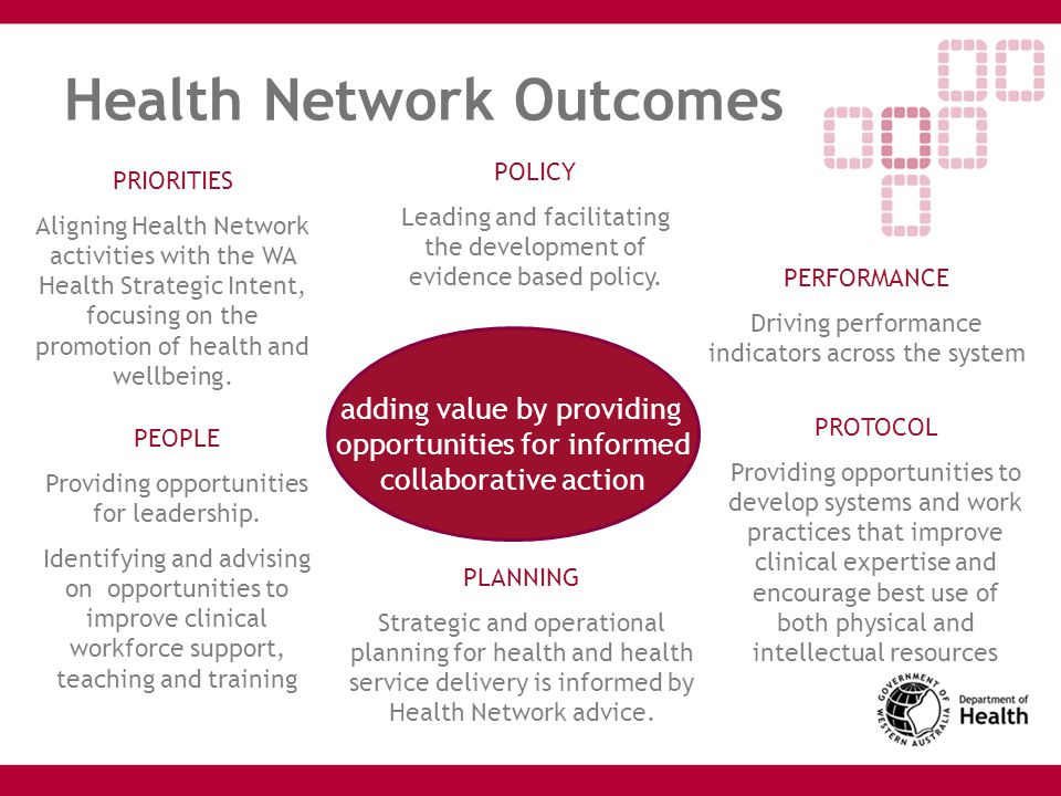 Health Network Outcomes PRIORITIES Aligning Health Network activities with the WA Health Strategic Intent, focusing on the promotion of health and wel