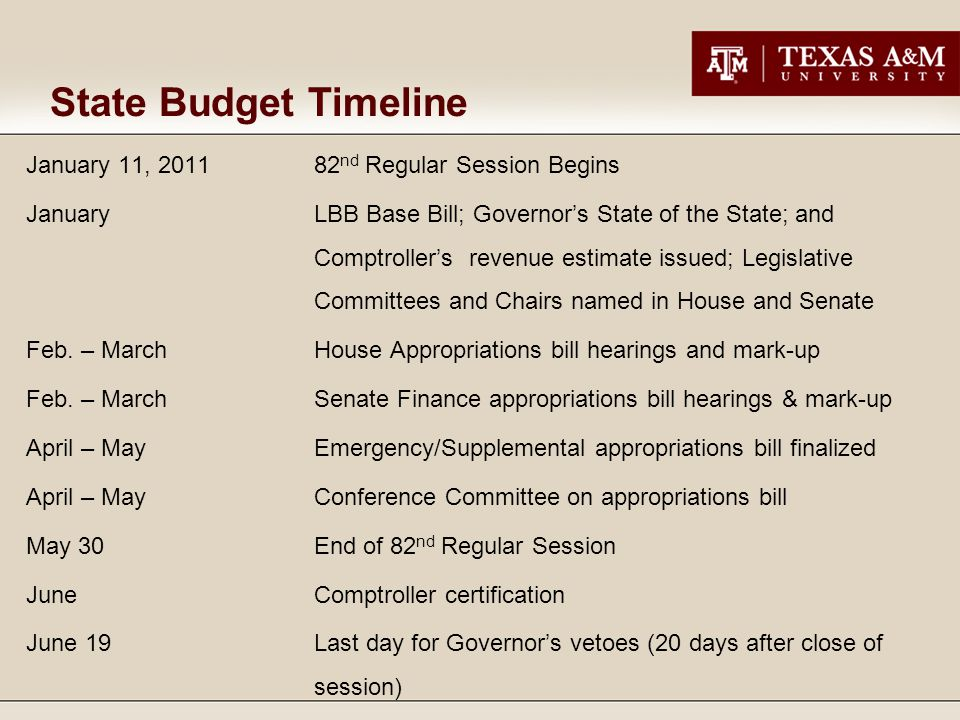 State Budget Timeline January 11, 2011 82 nd Regular Session Begins JanuaryLBB Base Bill; Governor's State of the State; and Comptroller's revenue estimate issued; Legislative Committees and Chairs named in House and Senate Feb.