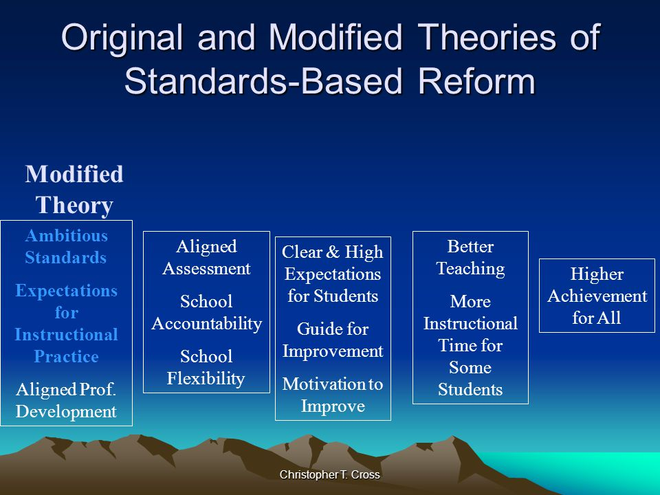 Christopher T. Cross Original and Modified Theories of Standards-Based Reform Ambitious Standards Expectations for Instructional Practice Aligned Prof