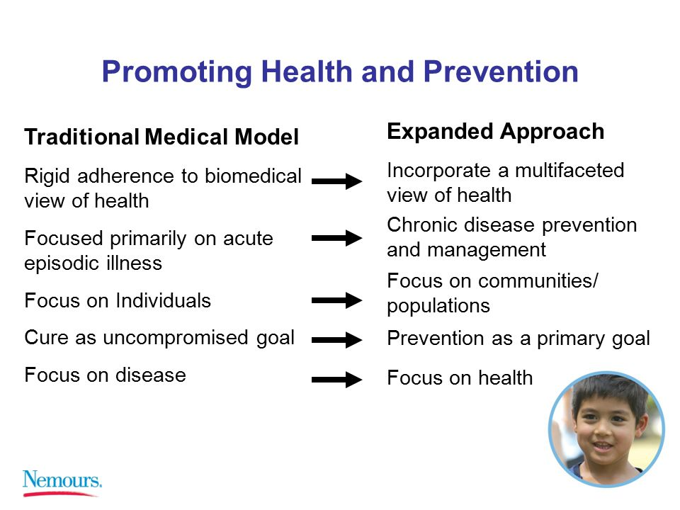 3 Promoting Health and Prevention Traditional Medical Model Rigid adherence to biomedical view of health Focused primarily on acute episodic illness Focus on Individuals Cure as uncompromised goal Focus on disease Expanded Approach Incorporate a multifaceted view of health Chronic disease prevention and management Focus on communities/ populations Prevention as a primary goal Focus on health