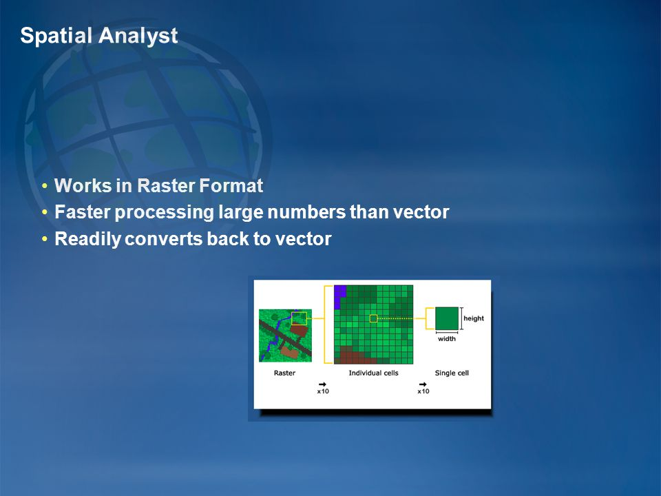 Spatial Analyst Works in Raster Format Faster processing large numbers than vector Readily converts back to vector