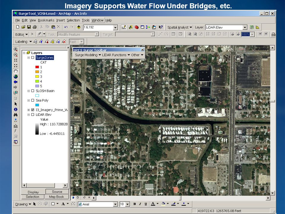Imagery Supports Water Flow Under Bridges, etc.