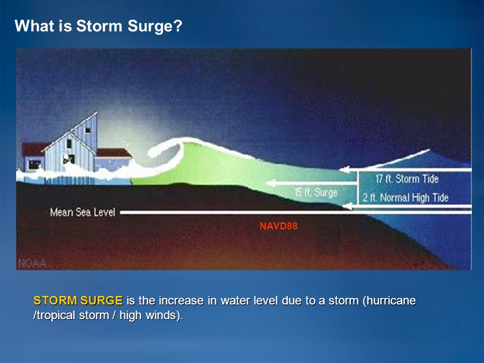 What is Storm Surge? NAVD88 STORM SURGE is the increase in water level due to a storm (hurricane /tropical storm / high winds).