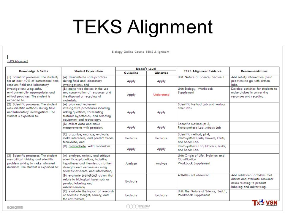 TEKS Alignment