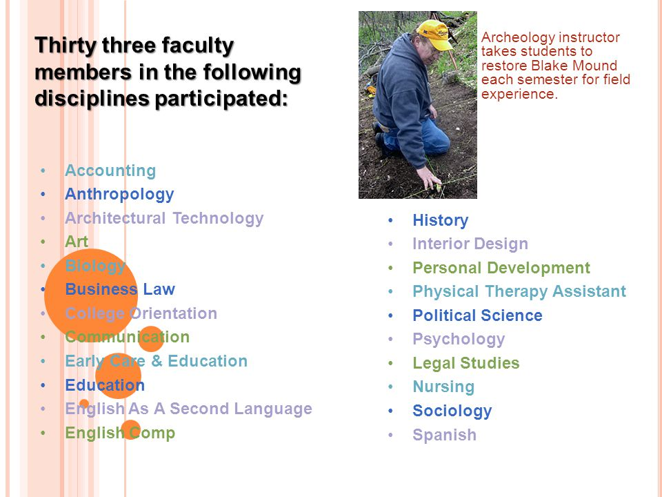 Accounting Anthropology Architectural Technology Art Biology Business Law College Orientation Communication Early Care & Education Education English As A Second Language English Comp History Interior Design Personal Development Physical Therapy Assistant Political Science Psychology Legal Studies Nursing Sociology Spanish Thirty three faculty members in the following disciplines participated: Archeology instructor takes students to restore Blake Mound each semester for field experience.